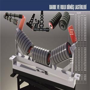 Conveyor Belt Impact Return Roll Tires