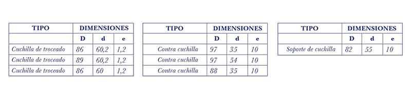 CORTE LONGITUDINAL / CORTE DE TROCEADO  - CUCHILLAS PARA EL CORTE DE ETIQUETAS DE IDENTIFICACION