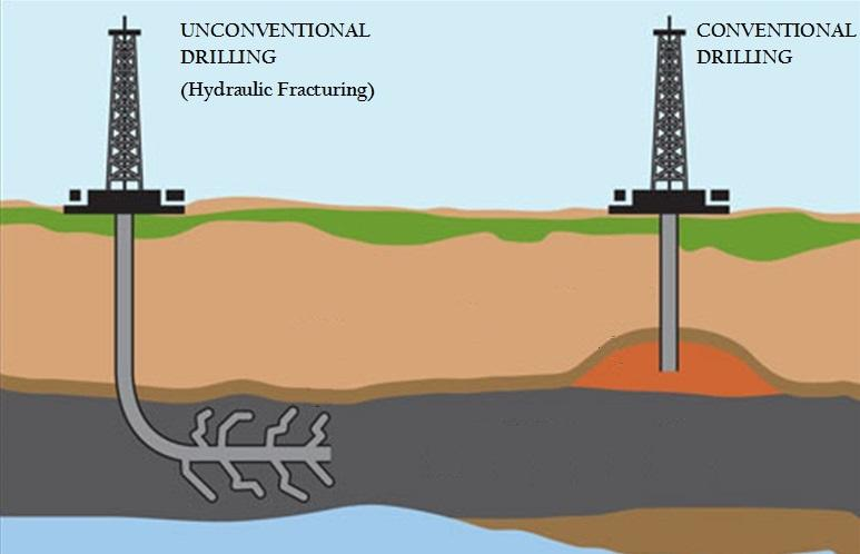 Frac Sand -   Oil and Gas Extraction