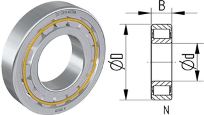 Zylinderrollenlager - null