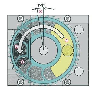 SFXmagnus - Sistema de la Filtración Rotatorio compacto y patentado, conveniente
