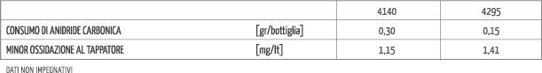 INIEZIONE GAS - null