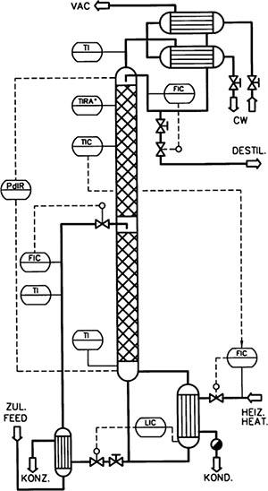 Continuous Distillation for solvent recovery