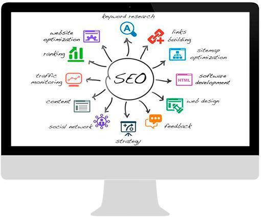 Posicionamiento Web SEO -