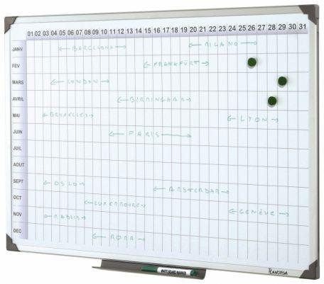 Tableau Planning Annuel Magnétique - Tableaux