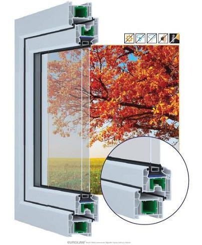 S70 DELUXE - PVC WINDOWS