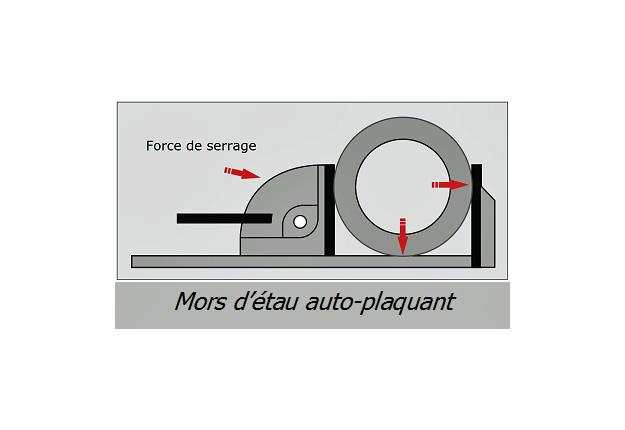 Scie à ruban semi - automatique - WORKLINE 350 DGH