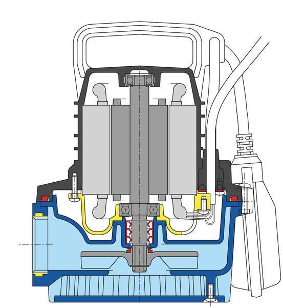 Pompes de relevage - GM 10