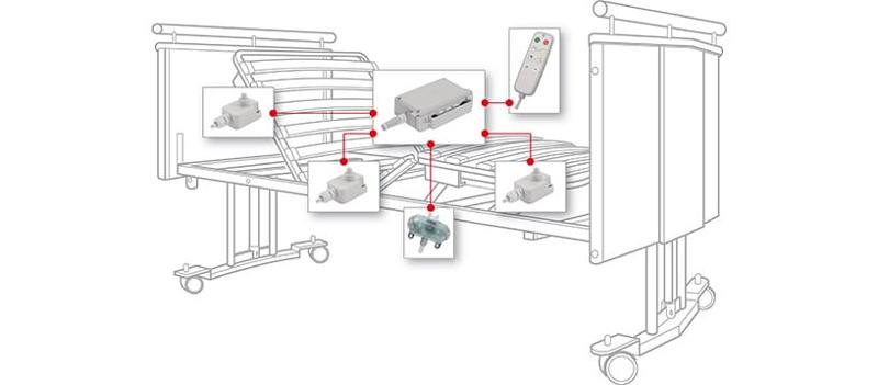 Medical Systeme Definierte Systeme - Out-of-Bed system