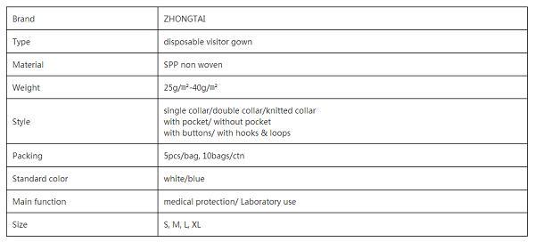 Лабораторный халат PP -