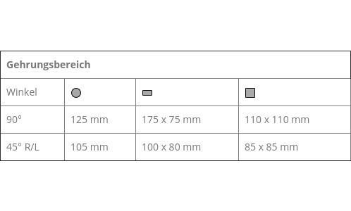 TLG-352-M – Manuelle Aluminiumkreissäge - TLG-352-M – Manuelle Aluminiumkreissäge
