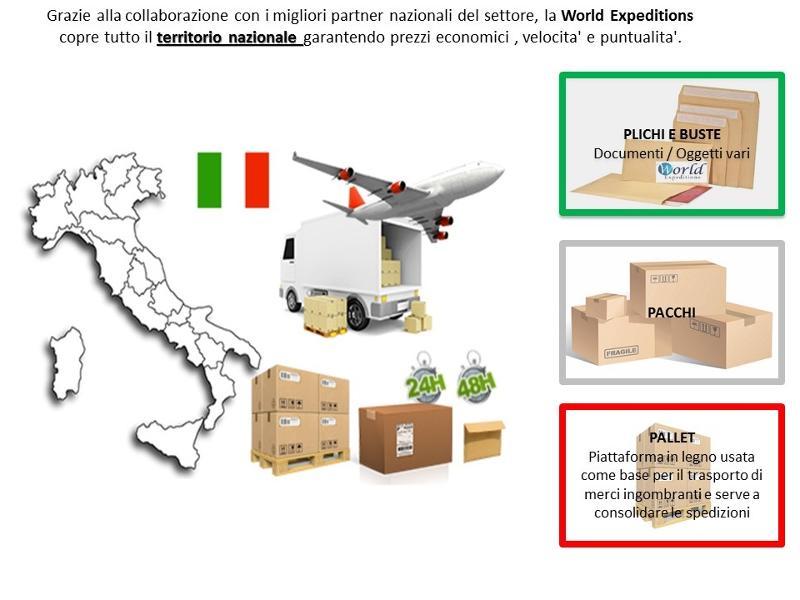Spedire in Italia - Servizi