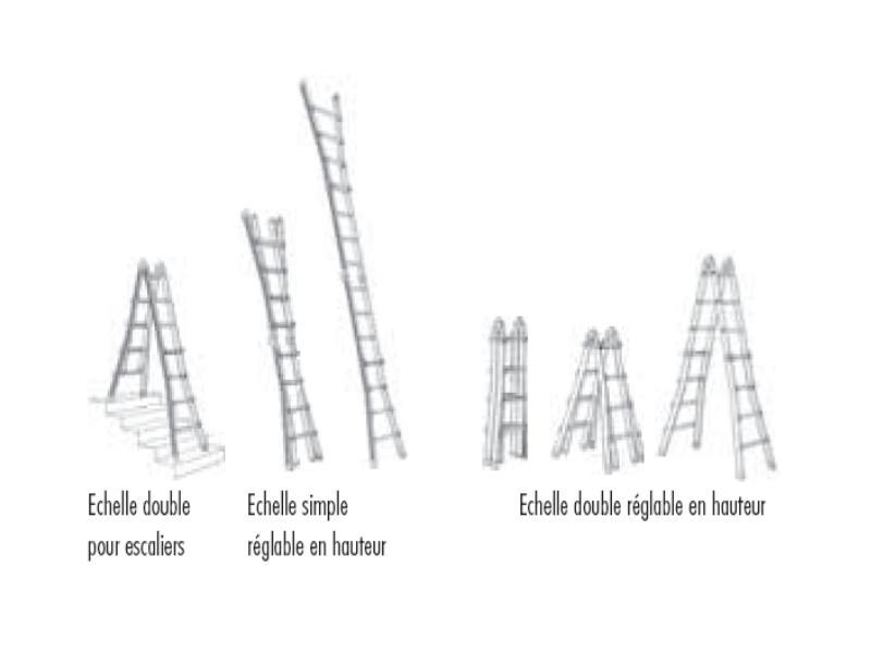 Echelles télescopiques - Croquis de transformation de télescopique