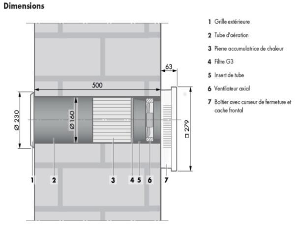 Aerotube WRG - VENTILATION DECENTRALISEE