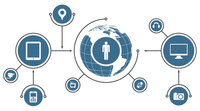 Smarfit internet, Smartfit Telephony,  -
