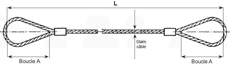 Elingues câbles - Élingue câble à 1 brin