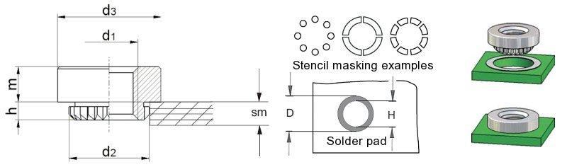 self-clinching fasteners - PEM®