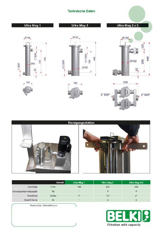 Inline Magnetfilter - Ultra Mag 1 -