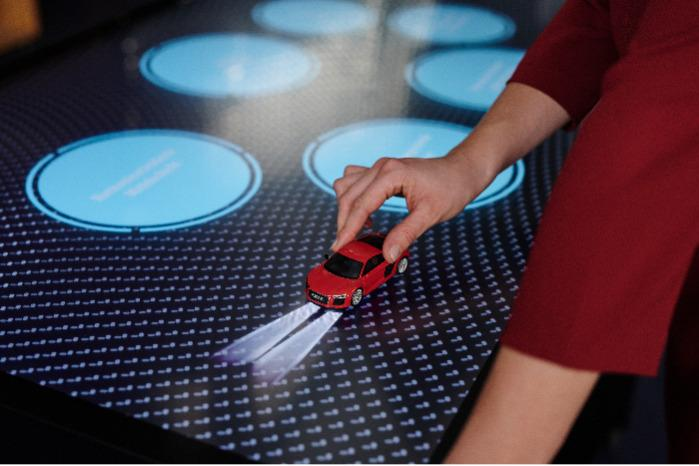 Capore® Object recognition for multitouch displays -