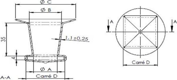 NBE RO Protecteurs souples pour connecteurs cylindriques - Protecteurs connecteurs Aéro