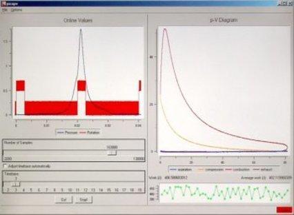 p-V-diagram / Cylinder pressure measurement in piston... - null