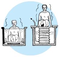 Pompes AC - AC 0902