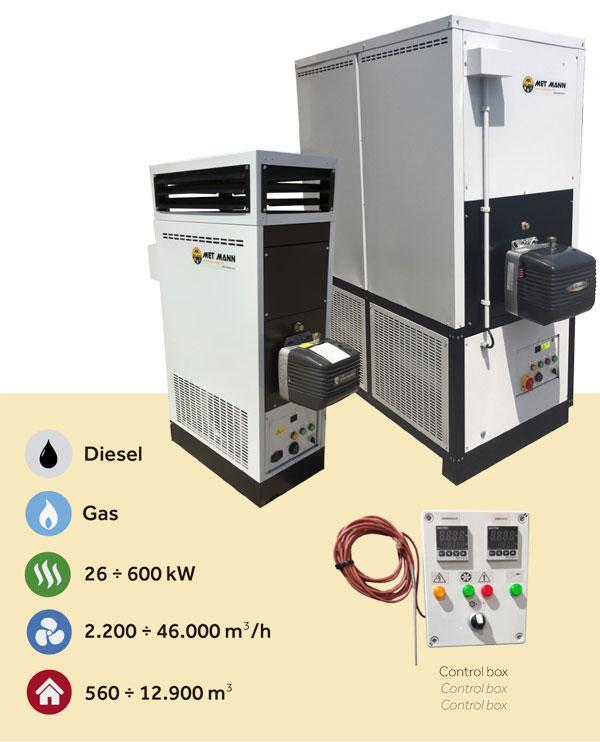 GENERADOR DE AIRE CALIENTE INDUSTRIAL MM -  Calefacción industrial de aire caliente de 26 a 500 kW - MM