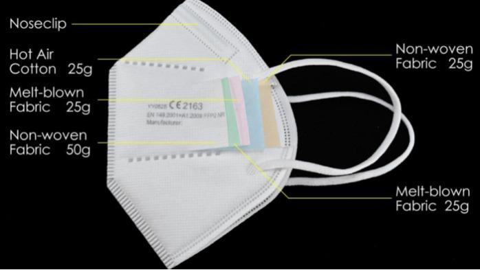 FFP2 mask - Certified FFP2 masks - Made in China (from 0,299€/pc)