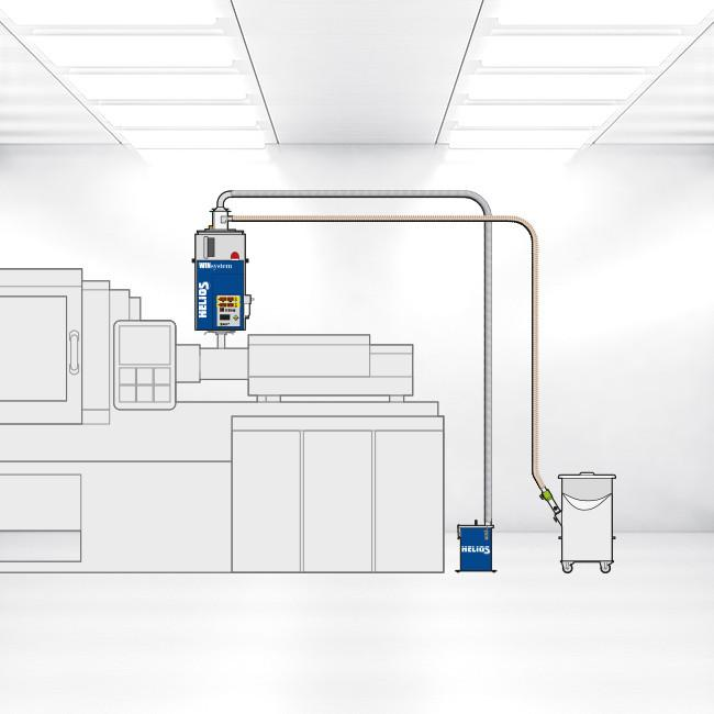 Dedusting device HELIO® Clean 2 - Granules and regrind dedusting device with combined conveying technology