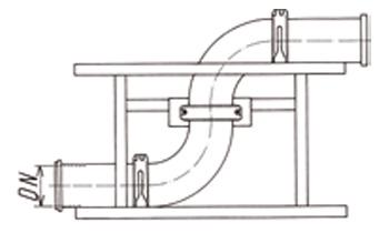 Circular distributors - Couplings VB ,MF ,CX System