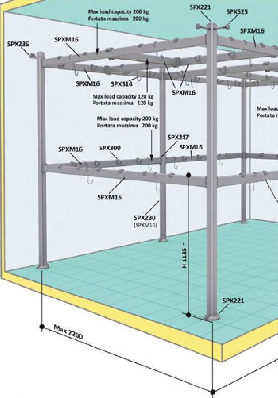 Design of Meat Rails - Design services
