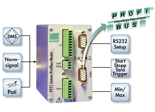 Amplificatore di segnale - 9221 - Amplificatore di segnale - 9221