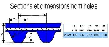 Courroies dentées en neoprène - COURROIES STS - S1.5M