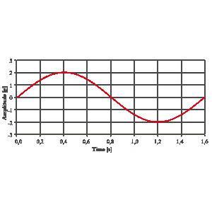 加速度传感器 AccTRANS4 - 用于铁路应用的模拟振动传感器AccTRANS4
