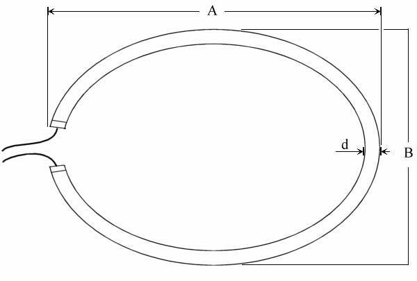 INFRARED QUARTZ LAMPS - Lamp Type: IRE - null