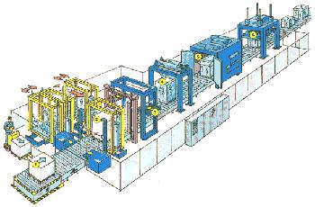 Lignes complètes d'emballage et de cerclage