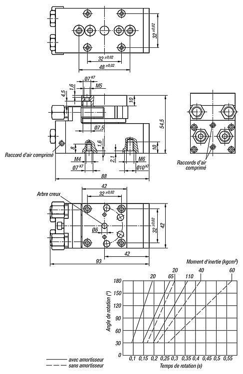 Module Rotatif Pneumatique - Modules linéaires Unités de déplacement Modules rotatifs Modules de préhension