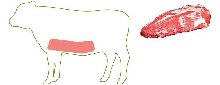 Brisket - Cuts of Beef