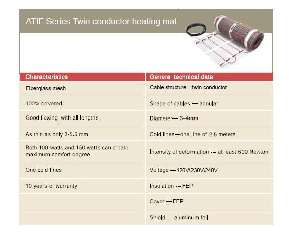 ATIF twin conductor heating mat - Anze Heating mats Series