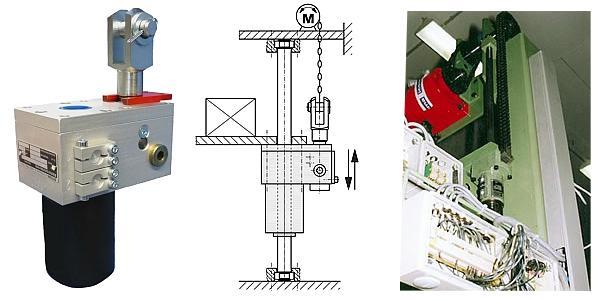 Sonderlösungen : Absturzsicherung mechanisch (ohne Hydraulik und Pneumatik)
