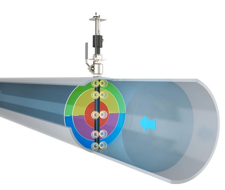 Full Profile Electromagnetic Averaging Insertion Flow Meter - AVI-MAG
