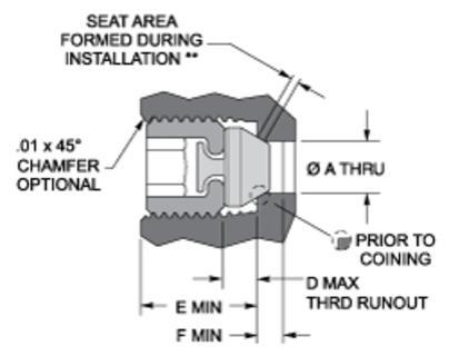 NACE Compliant AFO Plug - null