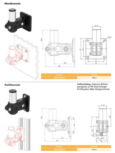 Rotary flange monitor mounting -