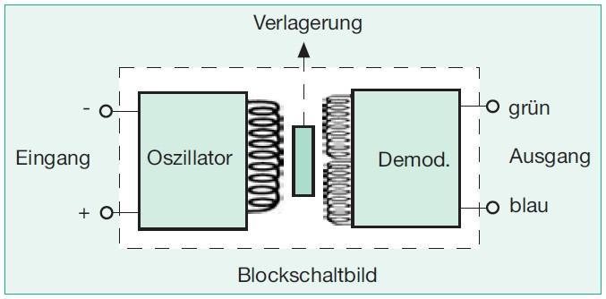 Transductor de desplazamiento lineal - 87240 - Transductor de desplazamiento lineal - 87240