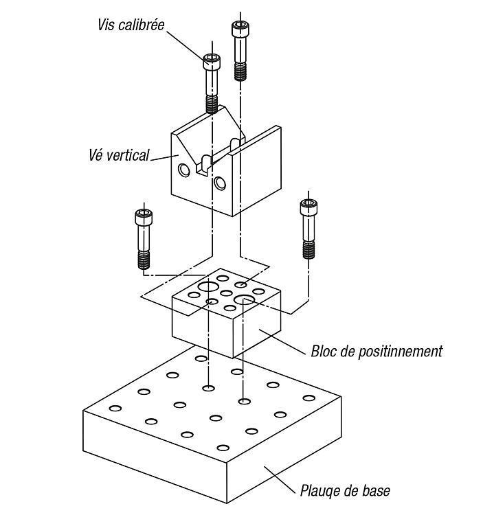 Bloc de positionnement forme M - Éléments de montage