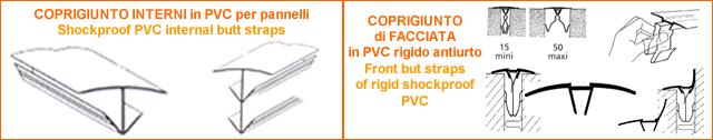 Coprigiunto interni  - in PVC per pannelli