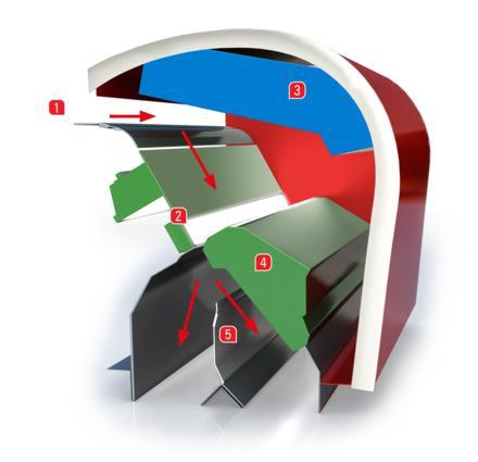 for colour recognition - REDWAVE C