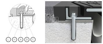 Expansion joints - Anchors