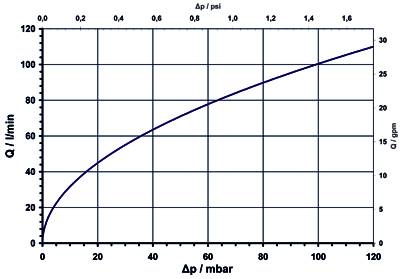 Vanne de vidange 2/2 NO, DN 40 IP 65, IP 68 - 04.040.916