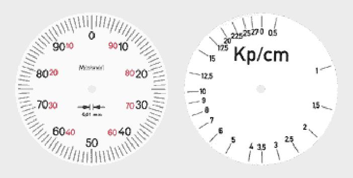 Customized Dials - null